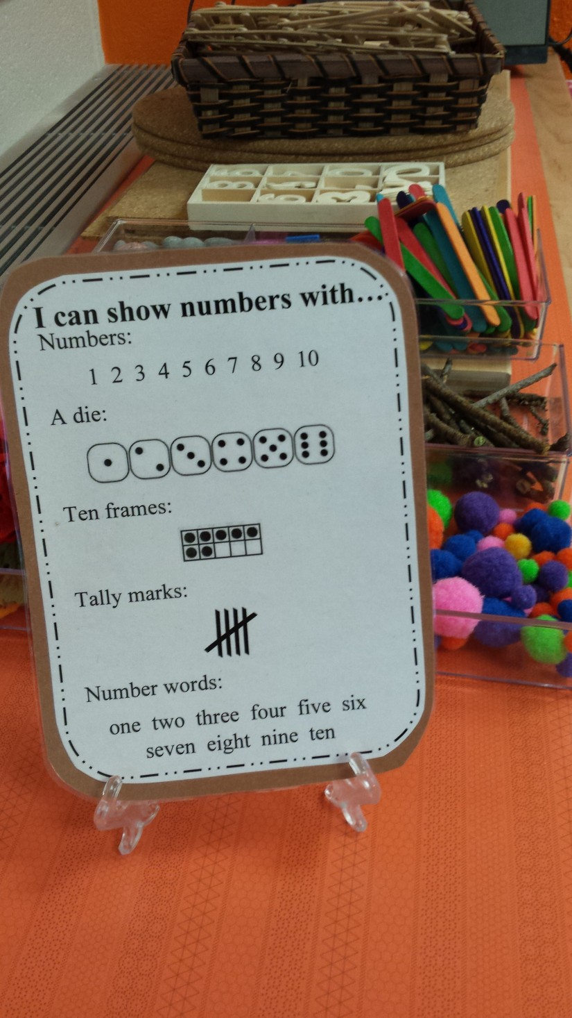 numbersense chart